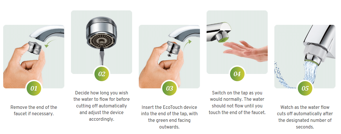 How to Use the Eco Touch Water Adapter
